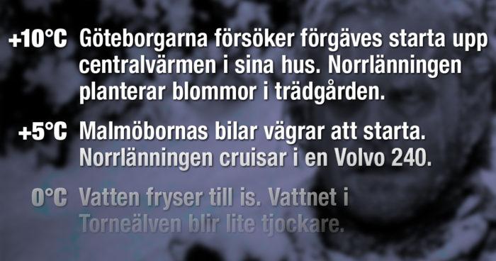 Tycker du det är kallt idag? Då är du antagligen inte från Norrland!